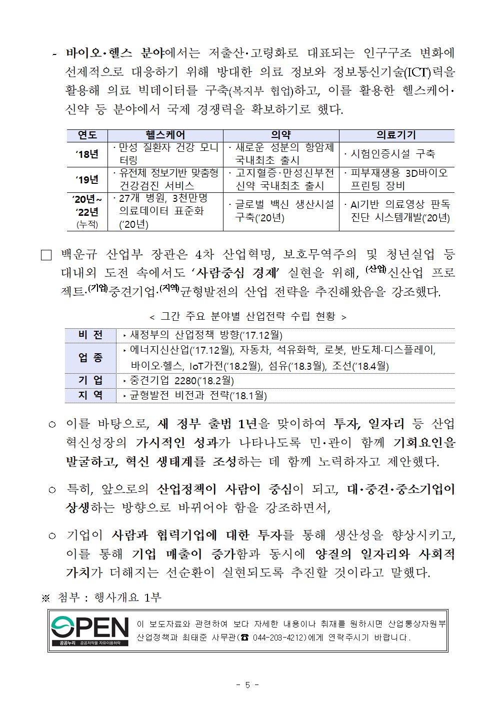 0510 (11일석간) 산업정책과, 산업혁신 2020 플랫폼005.png