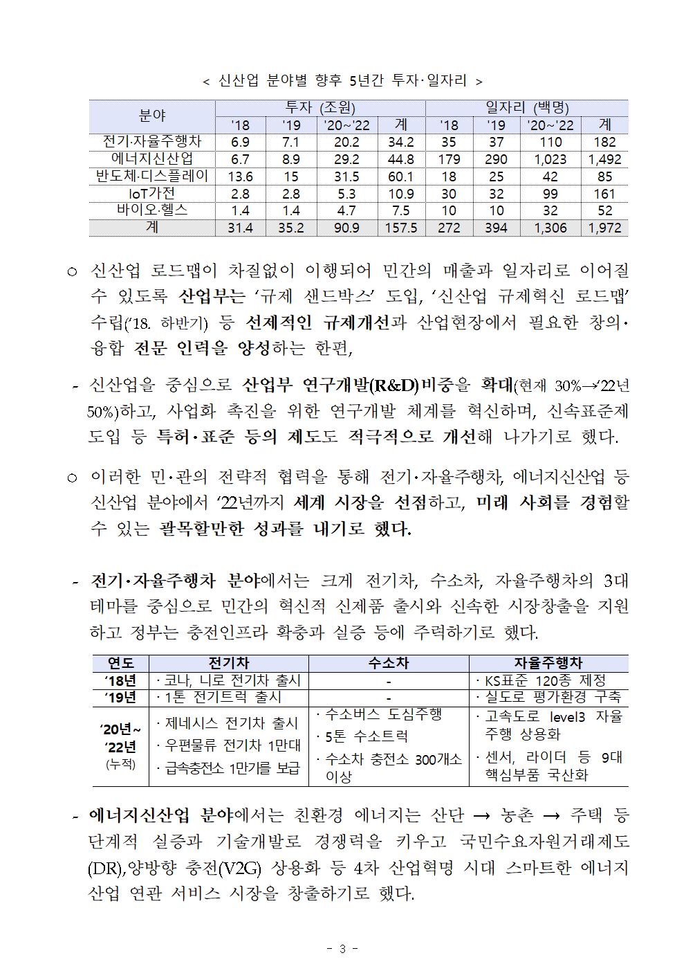 0510 (11일석간) 산업정책과, 산업혁신 2020 플랫폼003.png