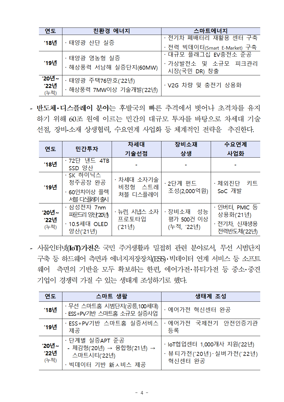 0510 (11일석간) 산업정책과, 산업혁신 2020 플랫폼004.png